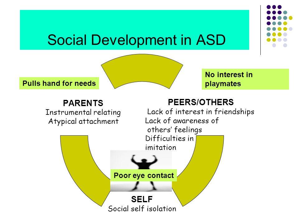 Social Development in ASD