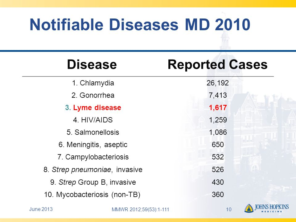 Notifiable Diseases MD 2010