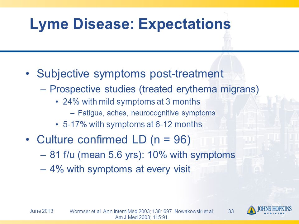 Lyme Disease: Expectations