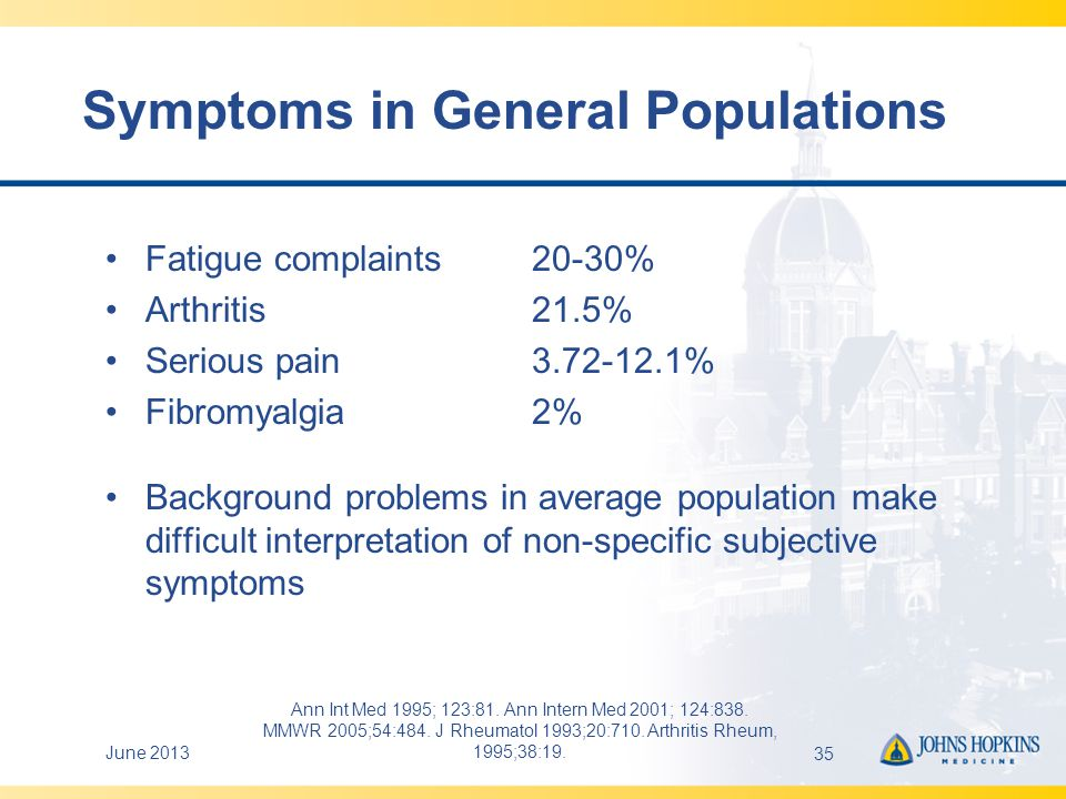 Symptoms in General Populations