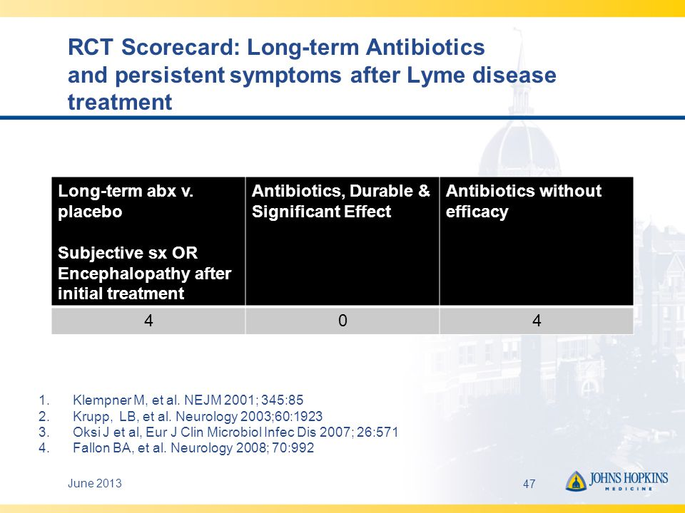 RCT Scorecard: Long-term Antibiotics and persistent symptoms after Lyme disease treatment