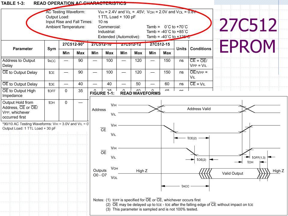 27C512 EPROM