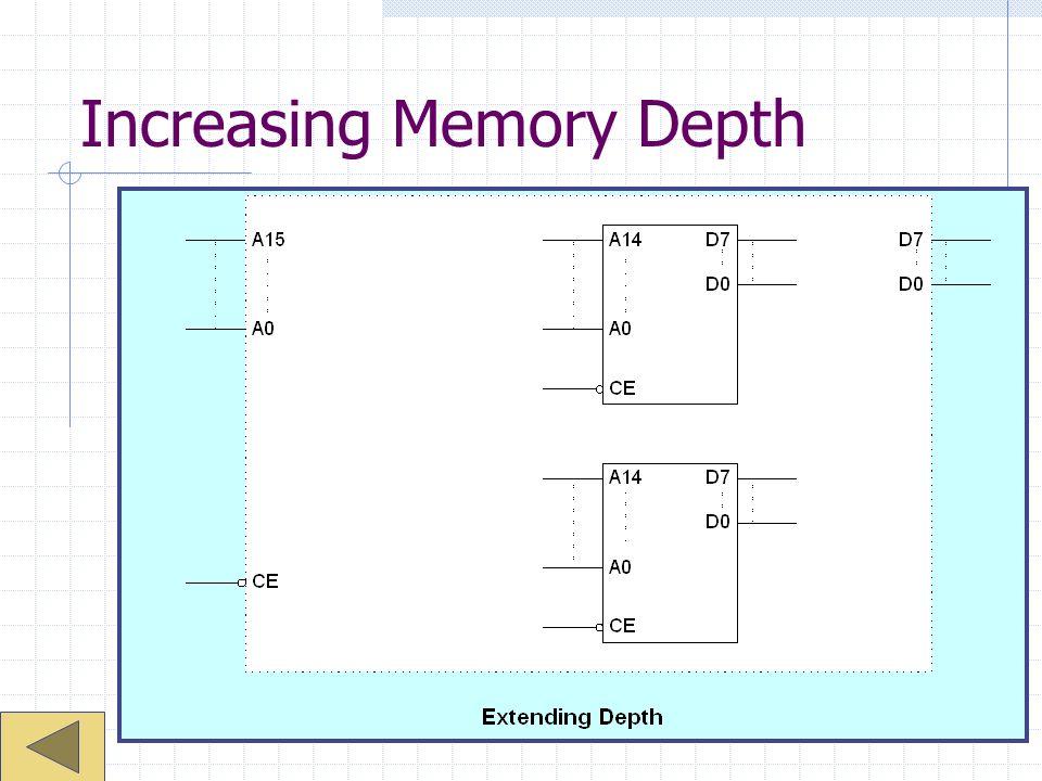 Increasing Memory Depth
