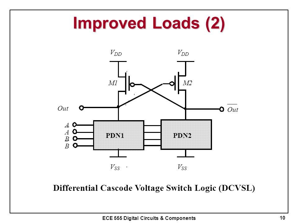 Differential Cascode Voltage Switch Logic (DCVSL)