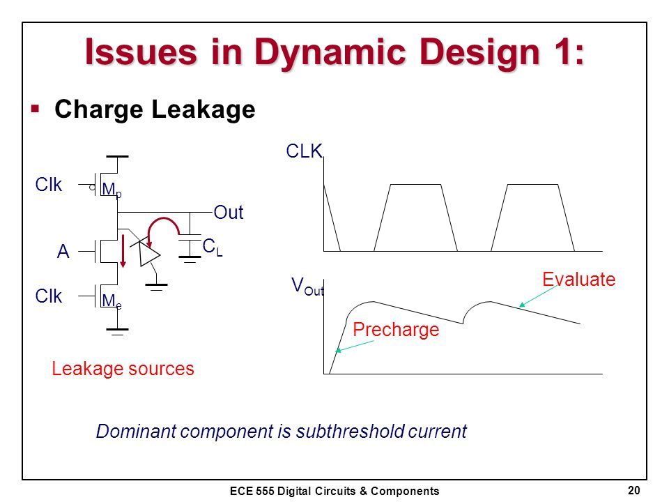 Issues in Dynamic Design 1: