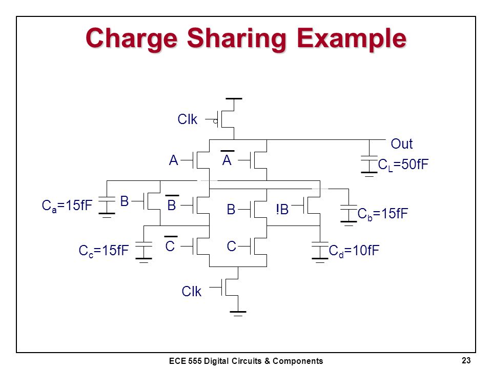 Charge Sharing Example