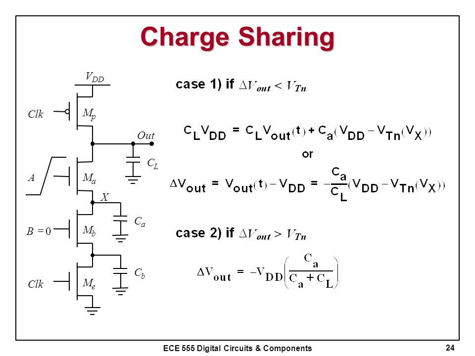 Charge Sharing V DD Clk M p Out C L A M a X C a B = M b C b Clk M e