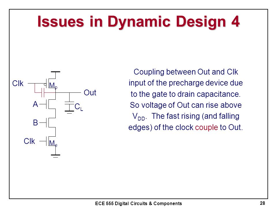 Issues in Dynamic Design 4