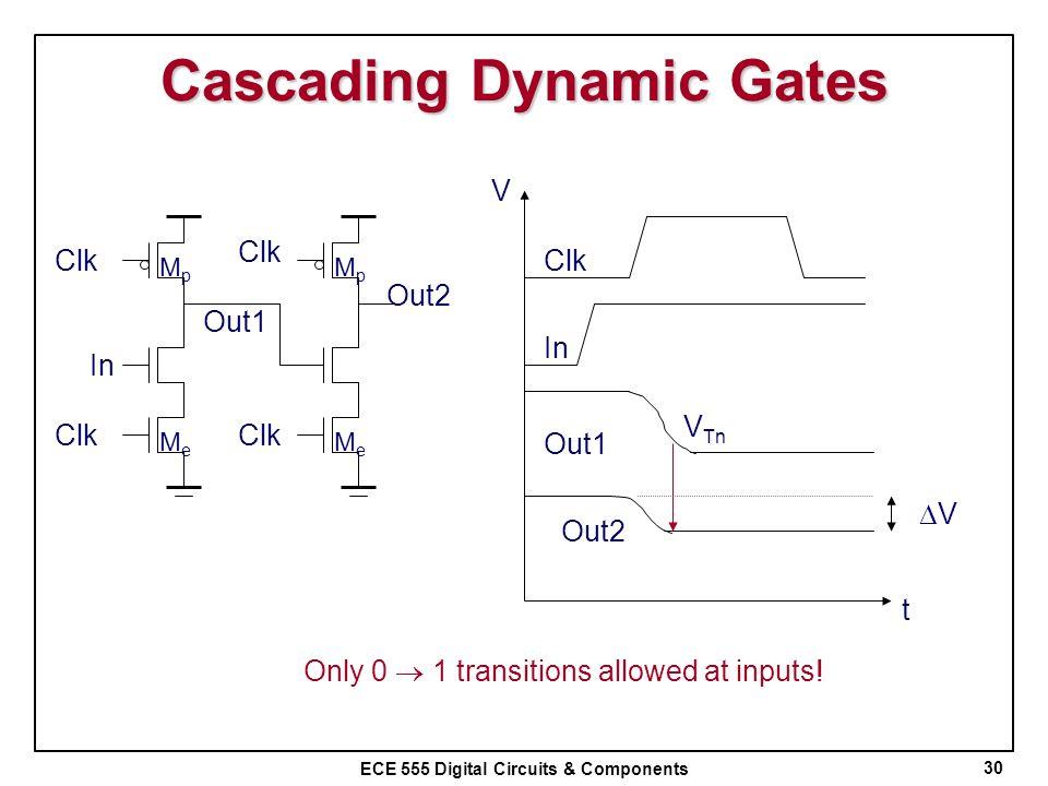 Cascading Dynamic Gates
