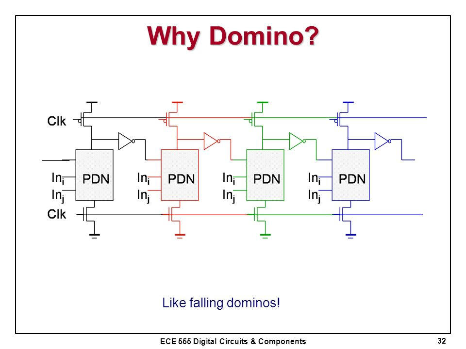 Why Domino Like falling dominos!