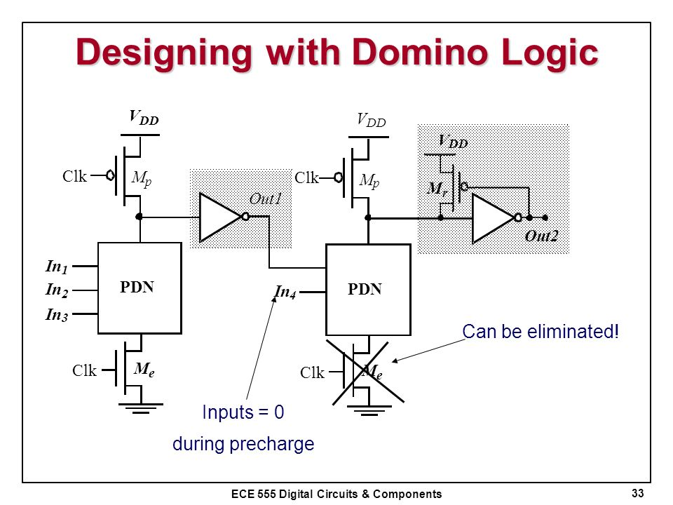 Designing with Domino Logic