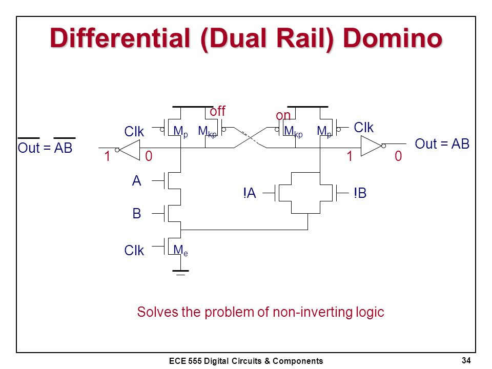Differential (Dual Rail) Domino