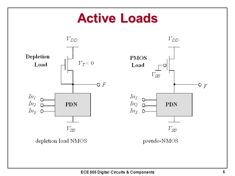 Active Loads
