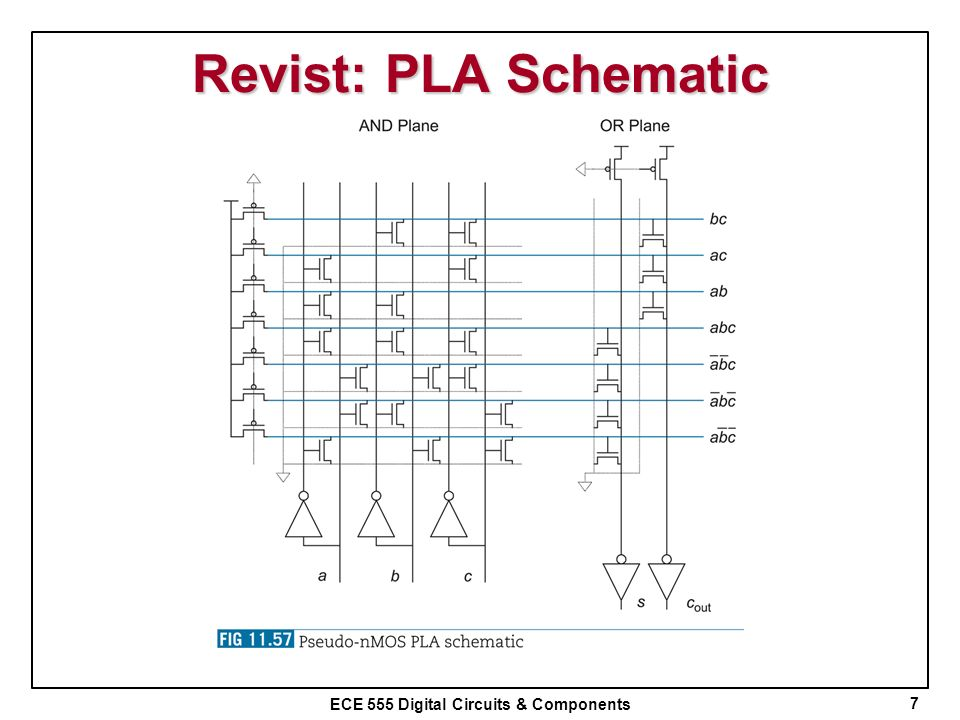 Revist: PLA Schematic