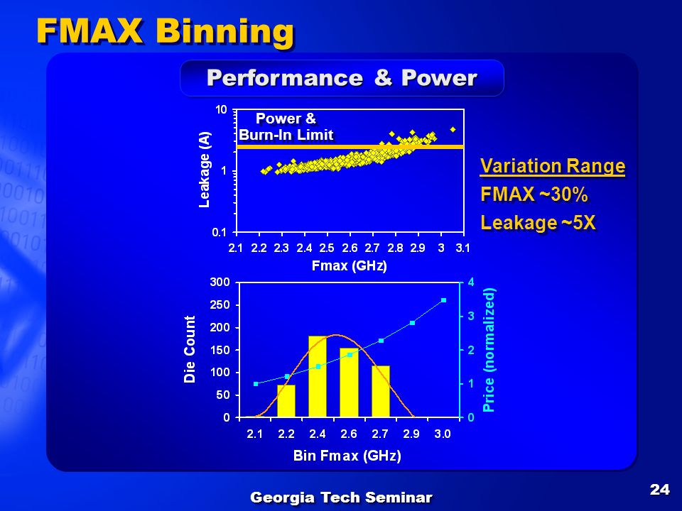 FMAX Binning Performance & Power Variation Range FMAX ~30% Leakage ~5X