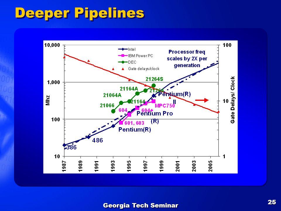 Deeper Pipelines