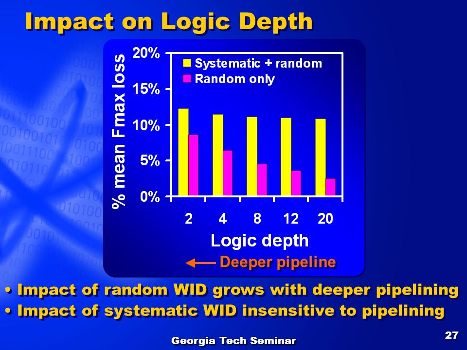 Impact on Logic Depth Deeper pipeline