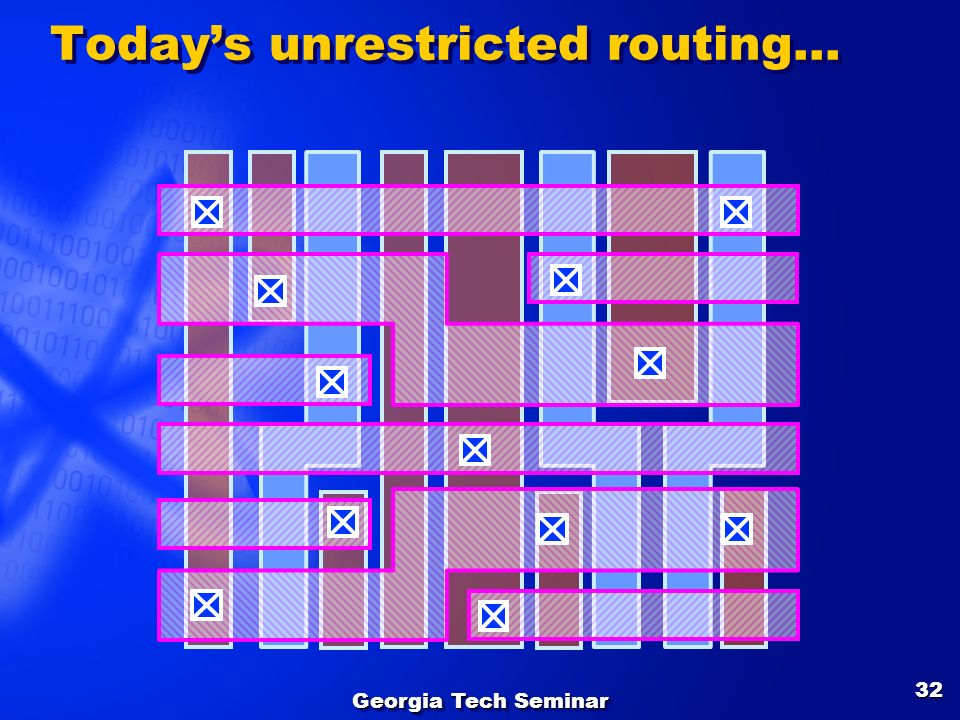 Today's unrestricted routing…