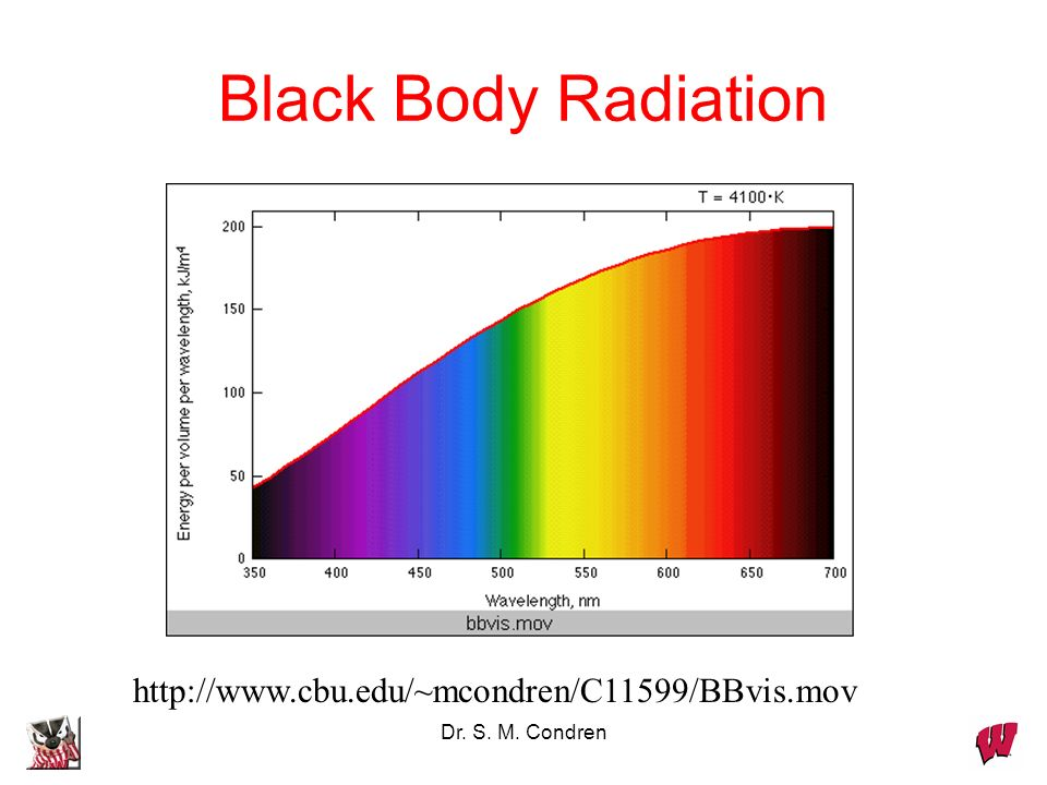 Black Body Radiation http://www.cbu.edu/~mcondren/C11599/BBvis.mov