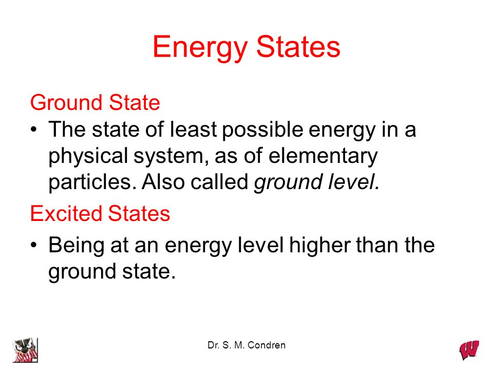 Energy States Ground State