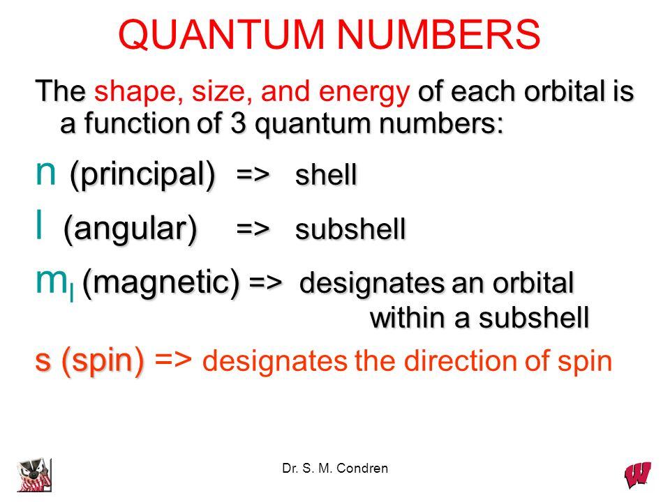 n (principal) => shell l (angular) => subshell