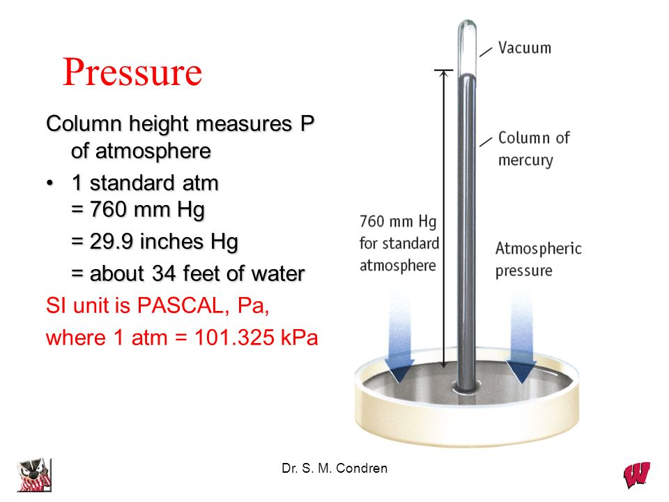 Pressure Column height measures P of atmosphere