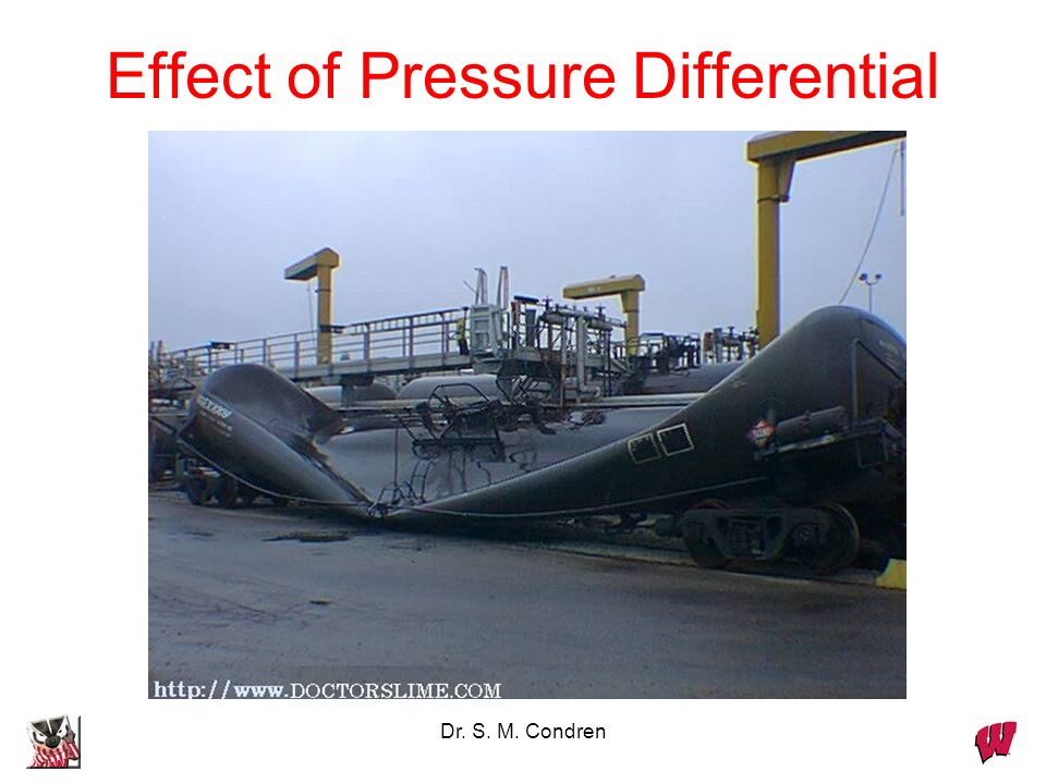 Effect of Pressure Differential