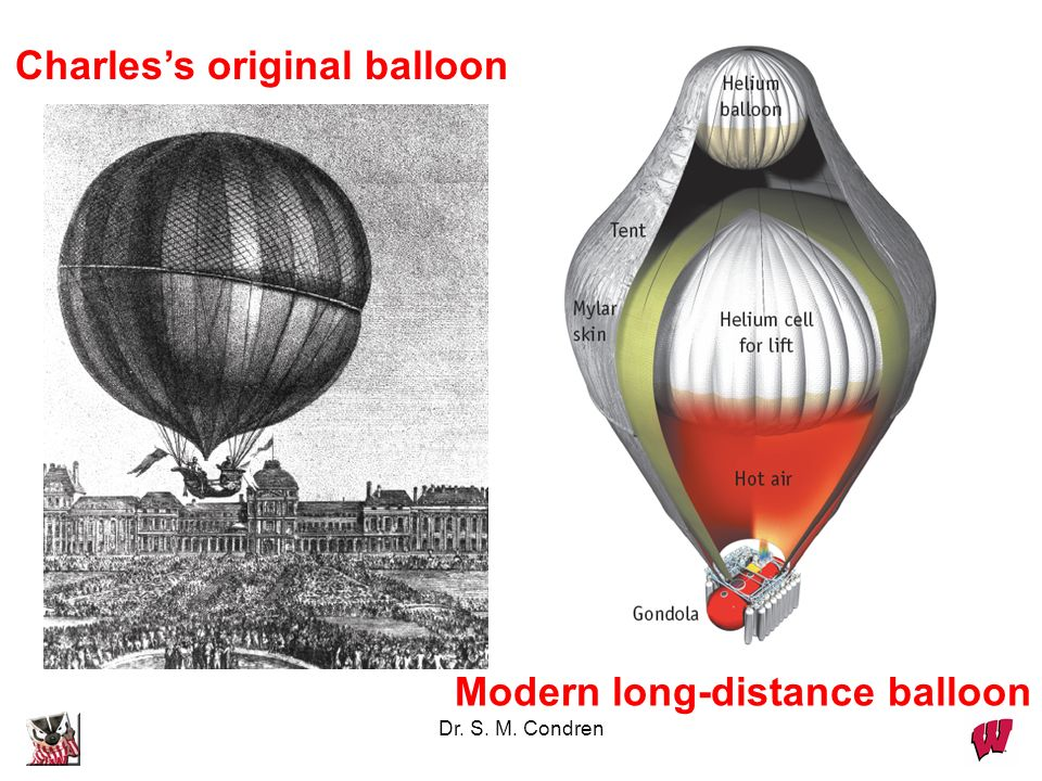 Charles's original balloon