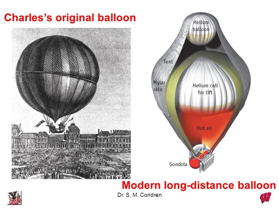 Charles's original balloon