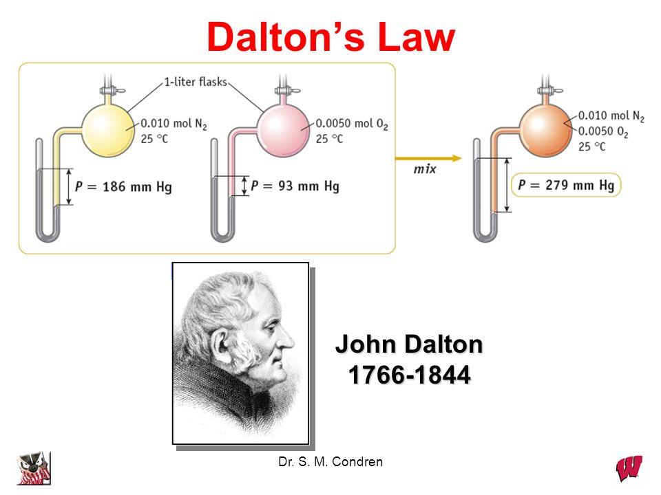 Dalton's Law John Dalton 1766-1844 Dr. S. M. Condren