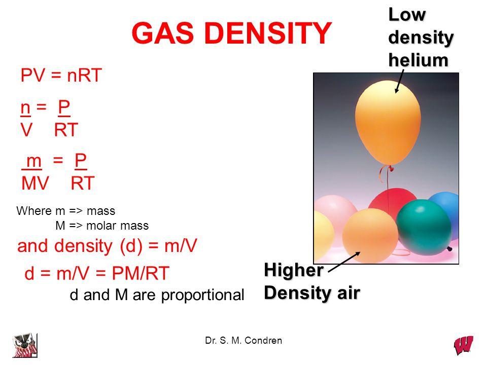 GAS DENSITY Low density helium PV = nRT n = P V RT m = P MV RT