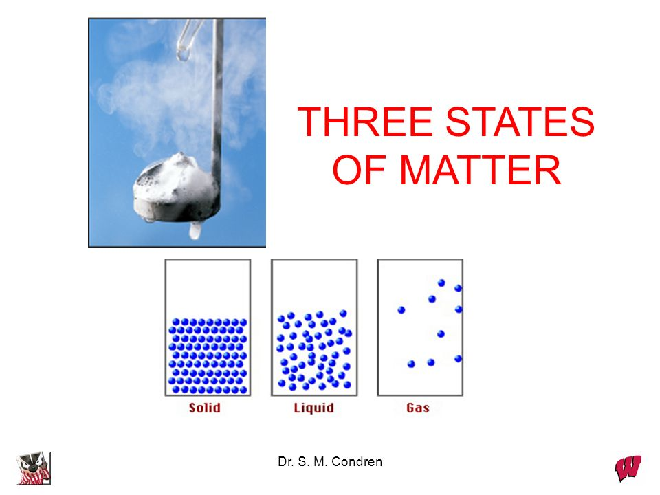 THREE STATES OF MATTER Dr. S. M. Condren