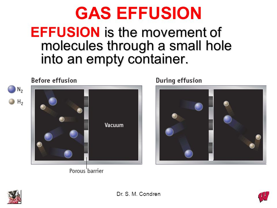 GAS EFFUSION EFFUSION is the movement of molecules through a small hole into an empty container.