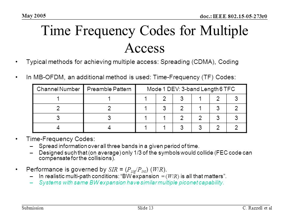 Time Frequency Codes for Multiple Access