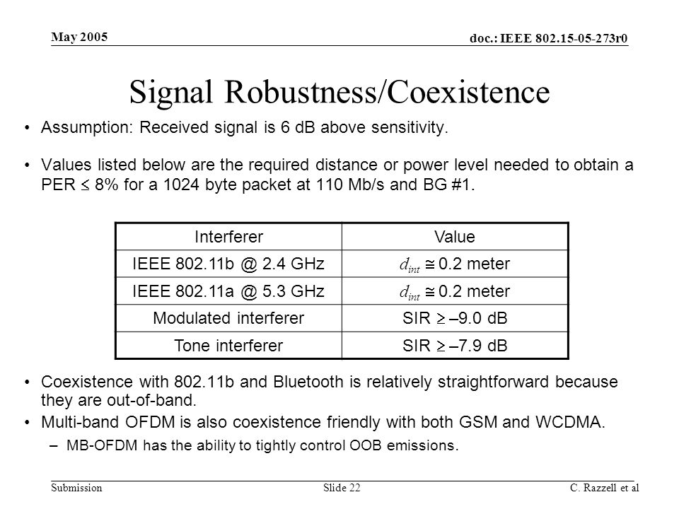 Signal Robustness/Coexistence