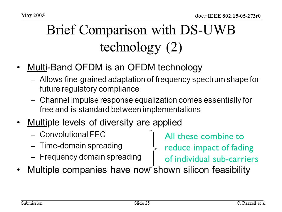 Brief Comparison with DS-UWB technology (2)