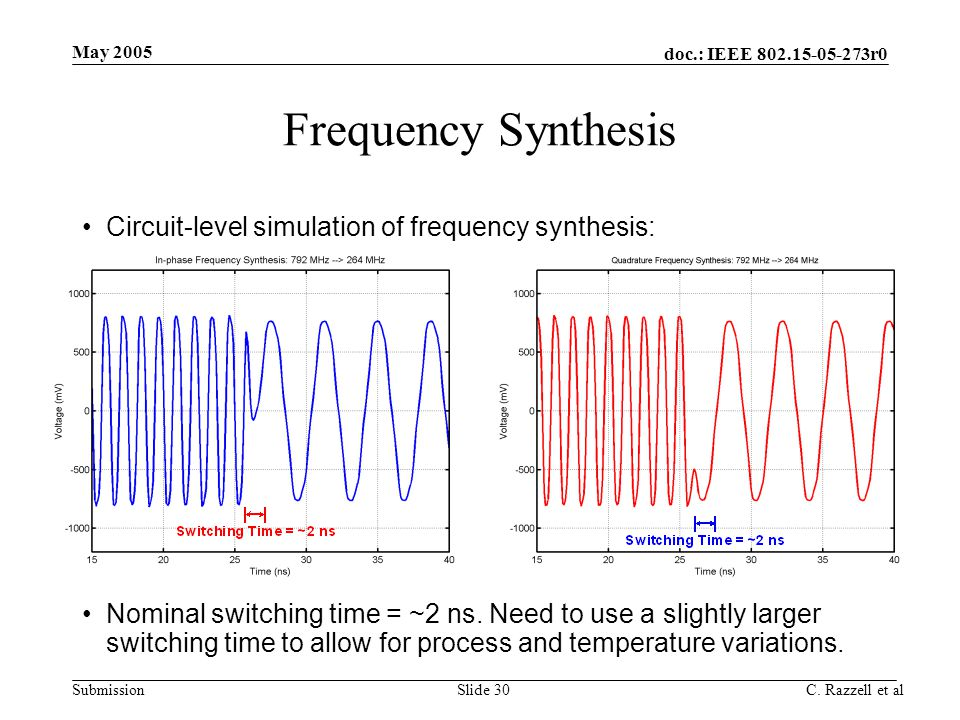 Frequency Synthesis Circuit-level simulation of frequency synthesis: