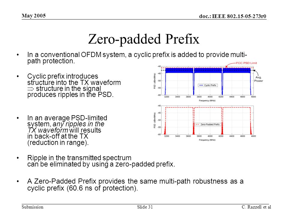 May 2005 Zero-padded Prefix. In a conventional OFDM system, a cyclic prefix is added to provide multi-path protection.