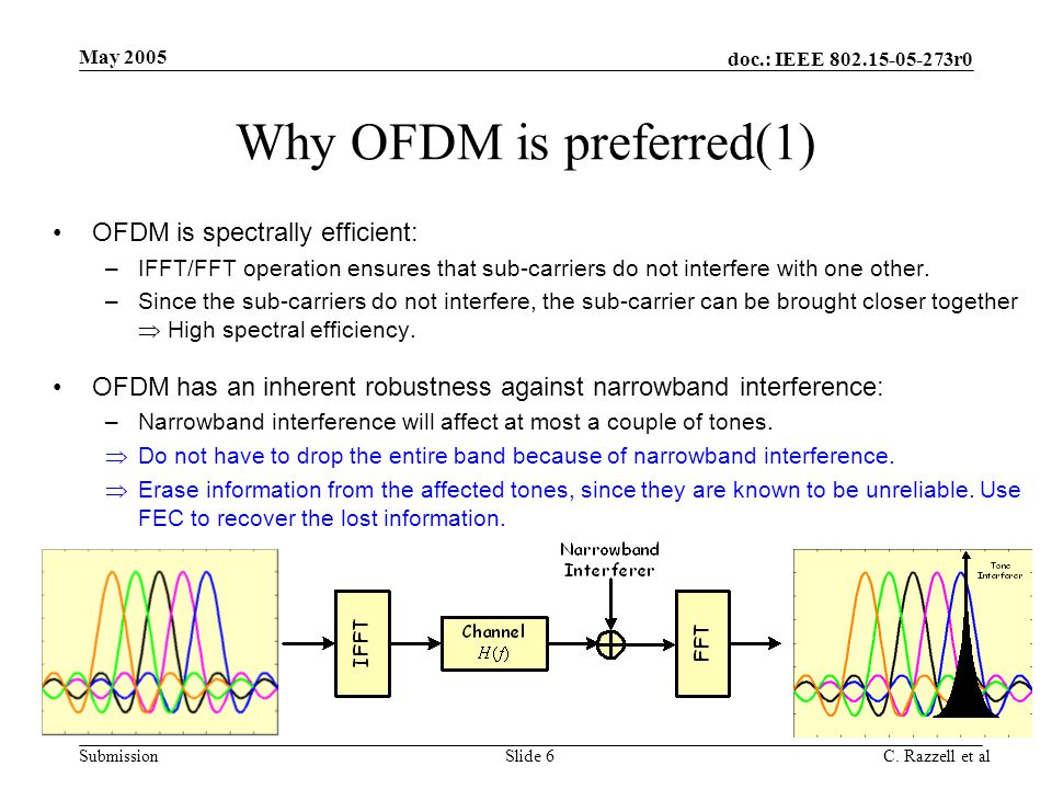 Why OFDM is preferred(1)
