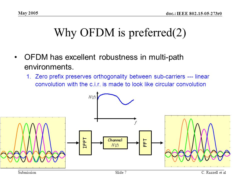 Why OFDM is preferred(2)