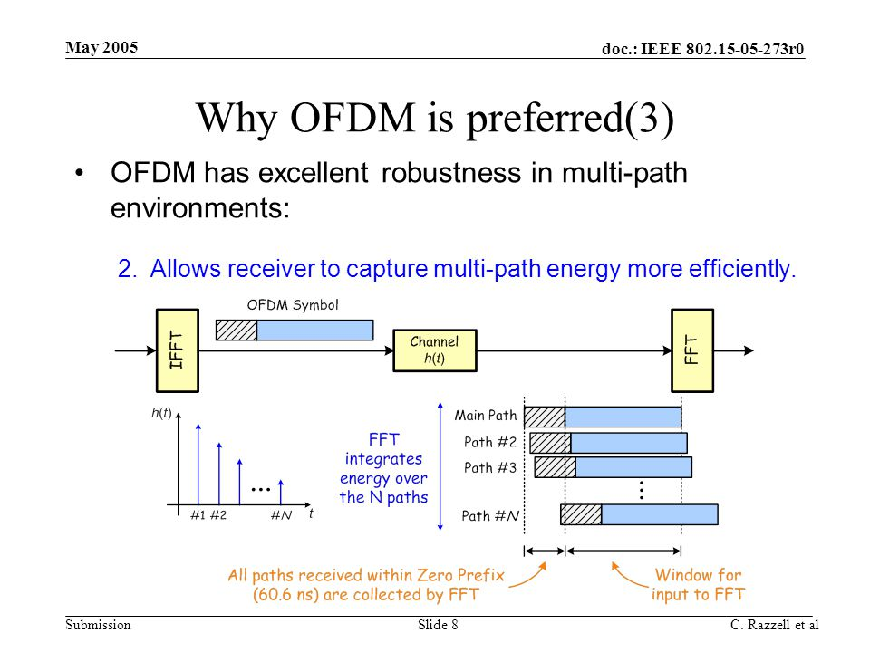 Why OFDM is preferred(3)