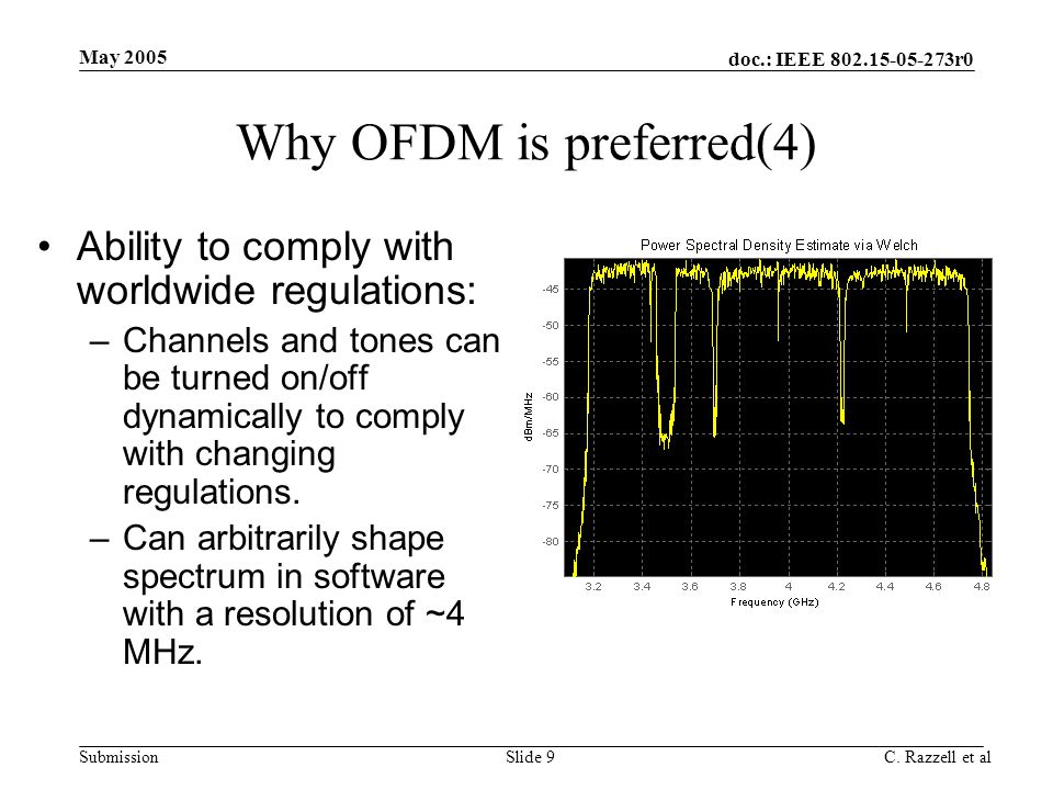 Why OFDM is preferred(4)