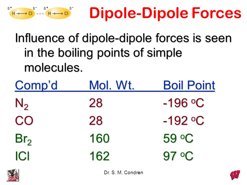 Dipole-Dipole ForcesInfluence of dipole-dipole forces is seen in the boiling points of simple molecules.