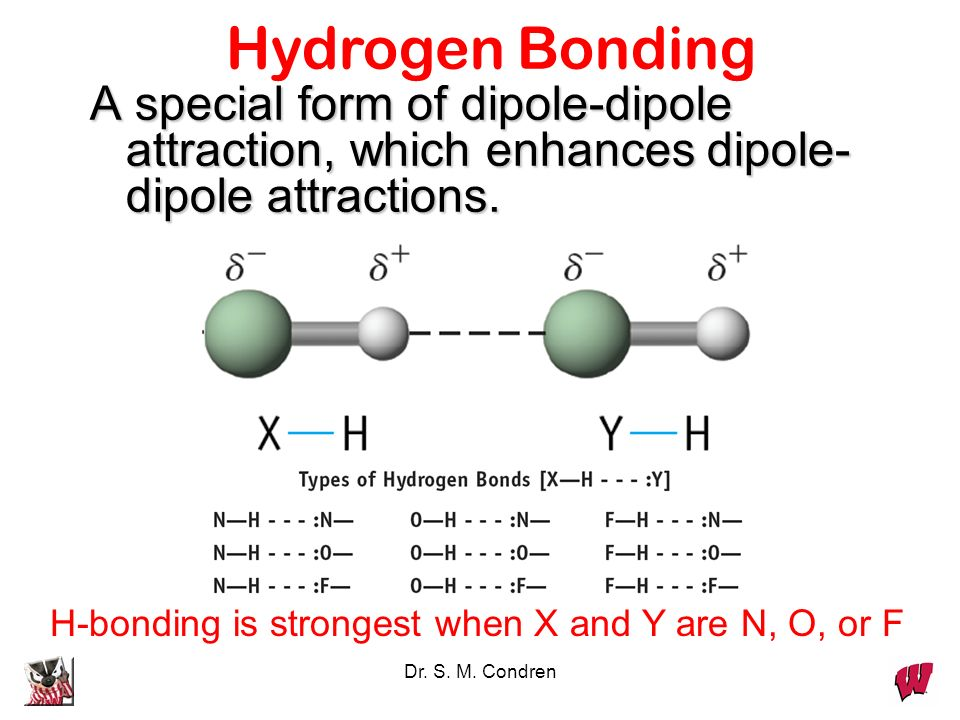 Hydrogen Bonding A special form of dipole-dipole attraction, which enhances dipole-dipole attractions.