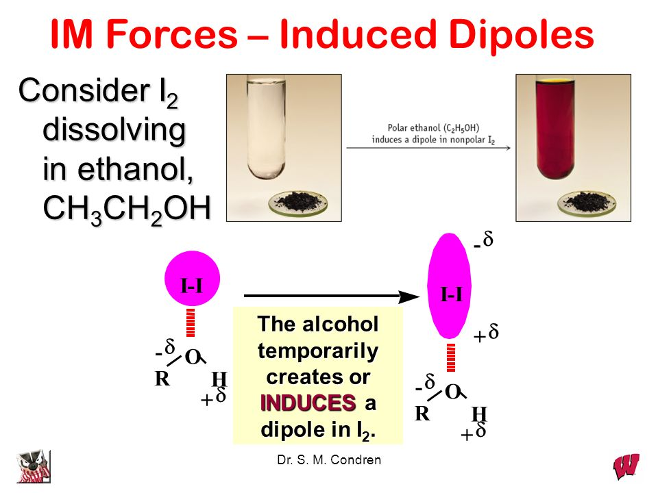 The alcohol temporarily creates or INDUCES a dipole in I2.