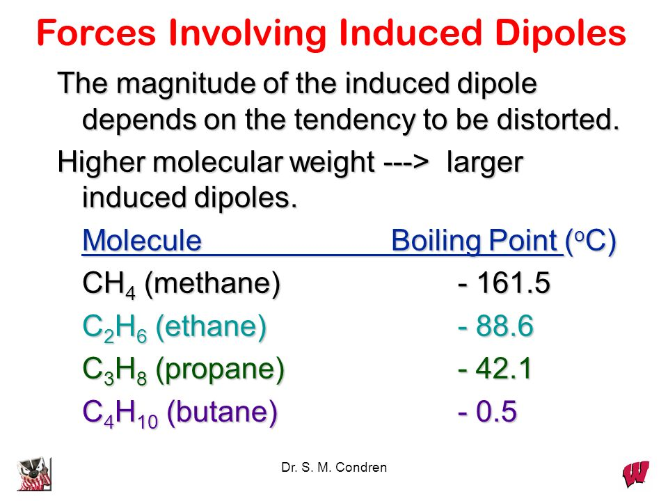 Forces Involving Induced Dipoles