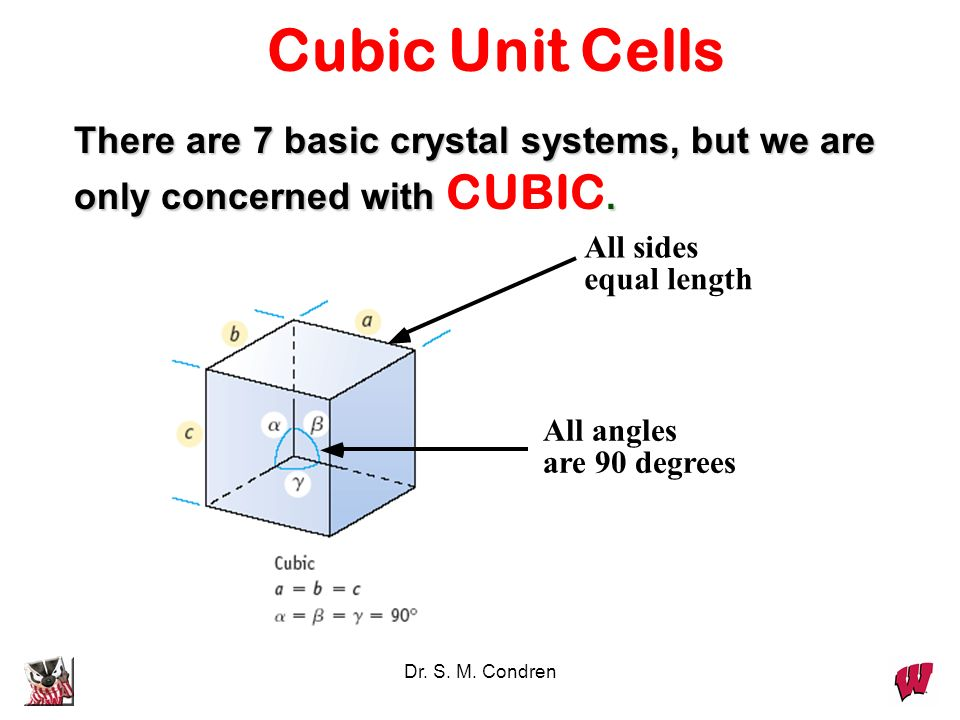 Cubic Unit CellsThere are 7 basic crystal systems, but we are only concerned with CUBIC. All sides.
