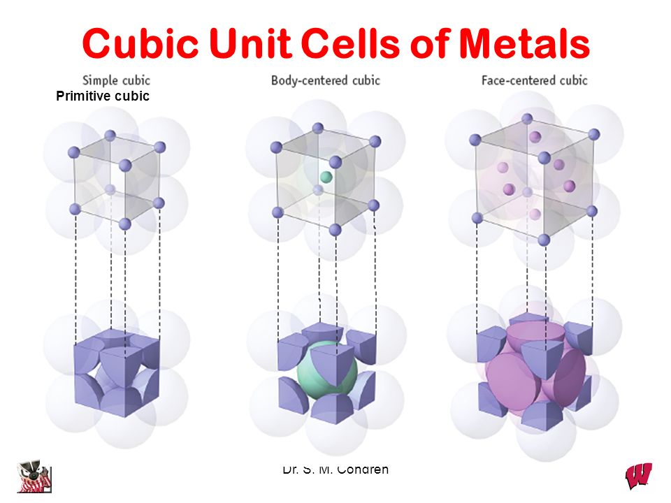 Cubic Unit Cells of Metals