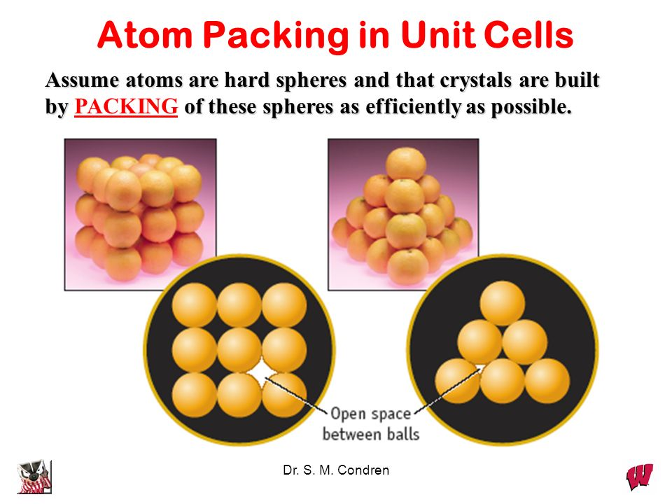 Atom Packing in Unit Cells