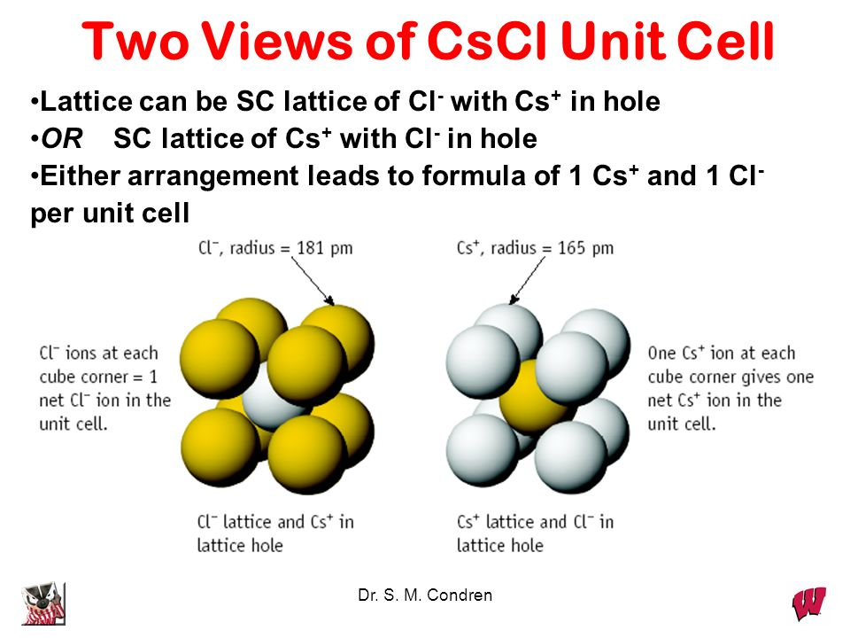 Two Views of CsCl Unit Cell